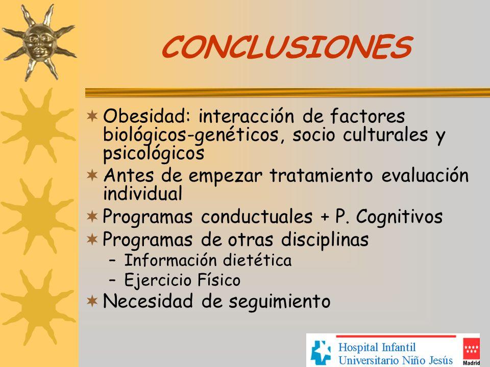 CONCLUSIONES Obesidad: interacción de factores biológicos-genéticos, socio culturales y psicológicos Antes de empezar tratamiento evaluación individua