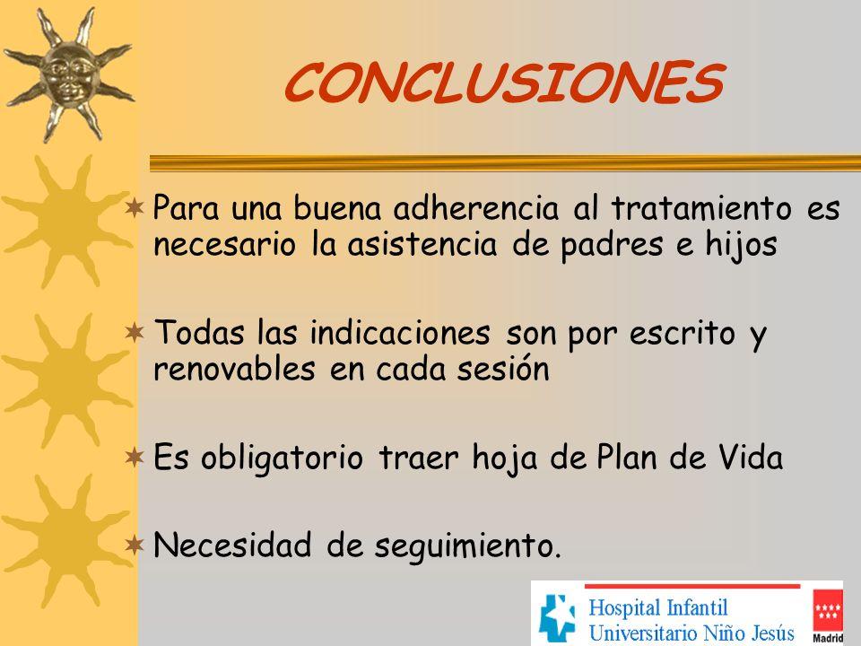 CONCLUSIONES Para una buena adherencia al tratamiento es necesario la asistencia de padres e hijos Todas las indicaciones son por escrito y renovables