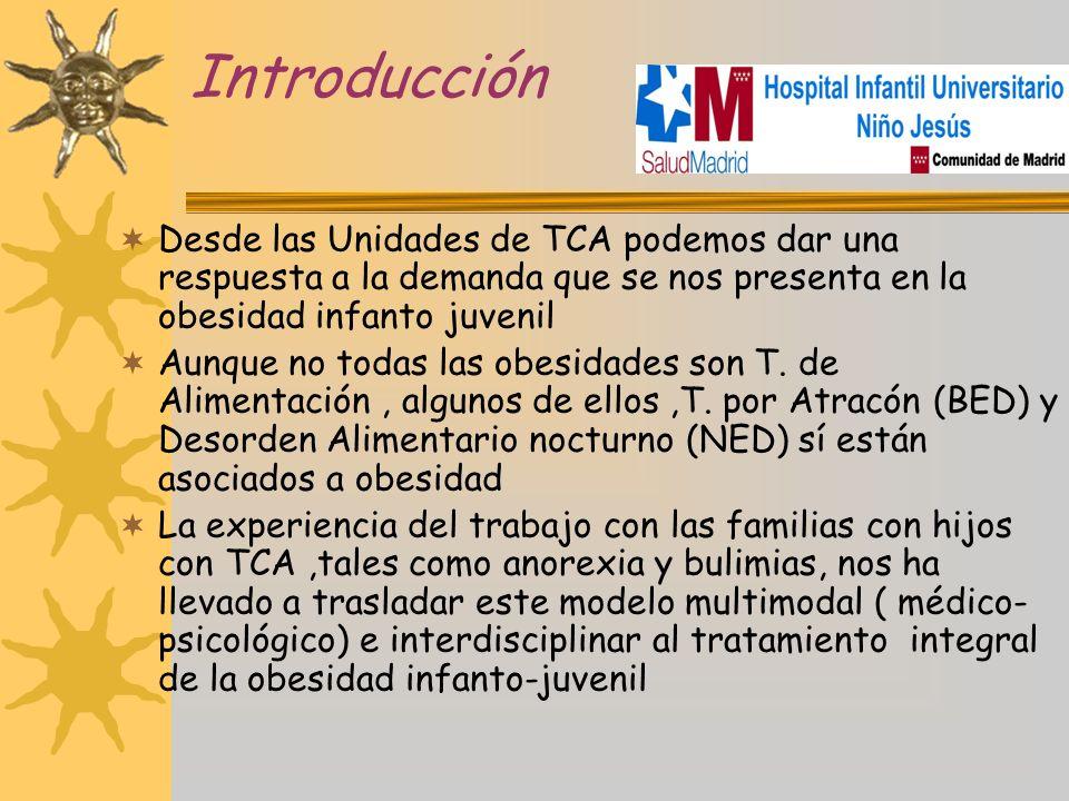 Introducción Desde las Unidades de TCA podemos dar una respuesta a la demanda que se nos presenta en la obesidad infanto juvenil Aunque no todas las o