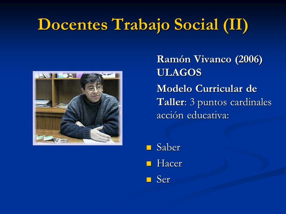 Docentes Trabajo Social (II) Ramón Vivanco (2006) ULAGOS Modelo Curricular de Taller: 3 puntos cardinales acción educativa: Saber Saber Hacer Hacer Se