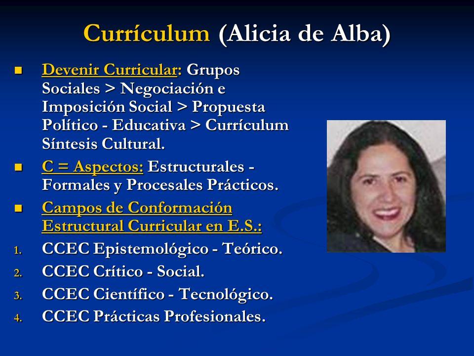 Currículum (Alicia de Alba) Devenir Curricular: Grupos Sociales > Negociación e Imposición Social > Propuesta Político - Educativa > Currículum Síntes