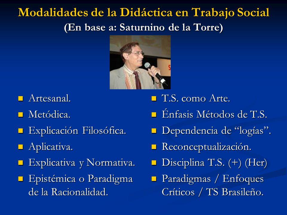Modalidades de la Didáctica en Trabajo Social (En base a: Saturnino de la Torre) Artesanal. Artesanal. Metódica. Metódica. Explicación Filosófica. Exp