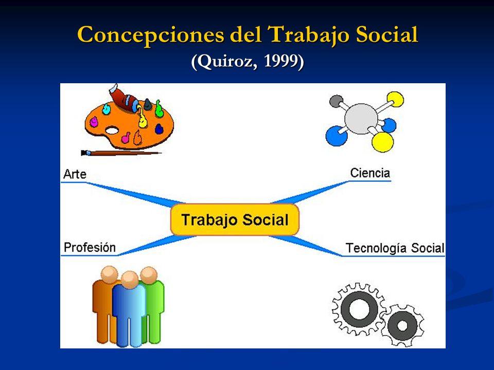 La Concepción Tecnológica del T.