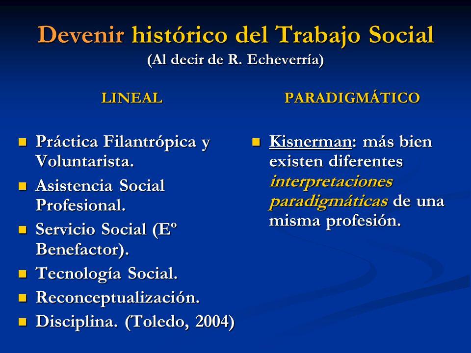 Devenir histórico del Trabajo Social (Al decir de R. Echeverría) LINEAL Práctica Filantrópica y Voluntarista. Práctica Filantrópica y Voluntarista. As