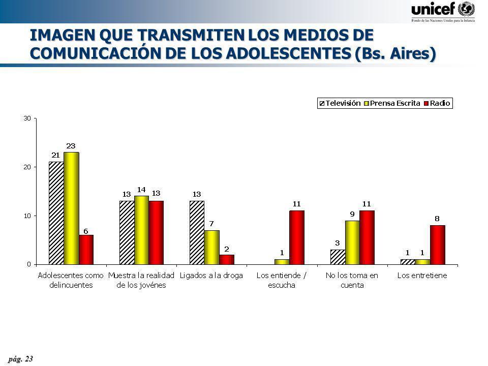 pág. 23 IMAGEN QUE TRANSMITEN LOS MEDIOS DE COMUNICACIÓN DE LOS ADOLESCENTES (Bs. Aires)