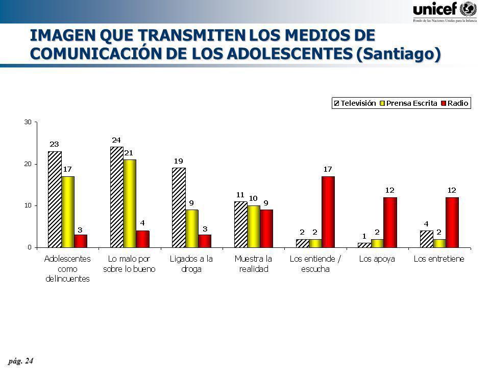 pág. 24 IMAGEN QUE TRANSMITEN LOS MEDIOS DE COMUNICACIÓN DE LOS ADOLESCENTES (Santiago)