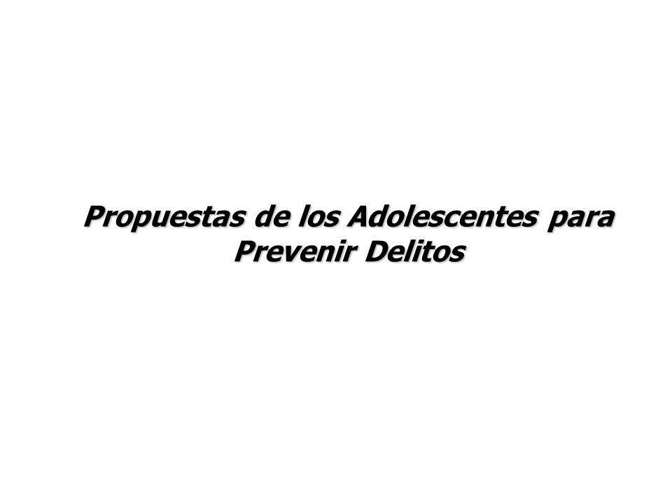 Propuestas de los Adolescentes para Prevenir Delitos