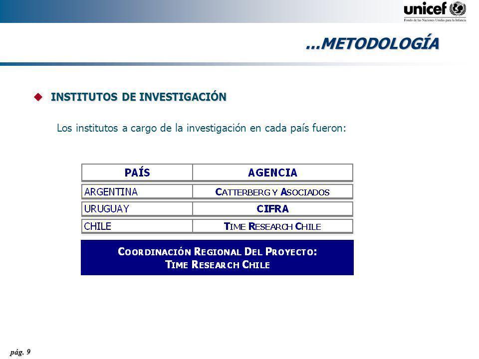 pág. 9 uINSTITUTOS DE INVESTIGACIÓN Los institutos a cargo de la investigación en cada país fueron:...METODOLOGÍA