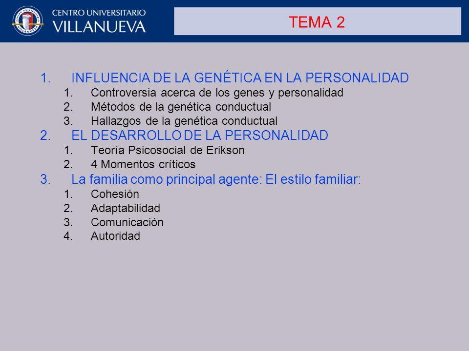 TEMA 2 1.INFLUENCIA DE LA GENÉTICA EN LA PERSONALIDAD 1.Controversia acerca de los genes y personalidad 2.Métodos de la genética conductual 3.Hallazgo