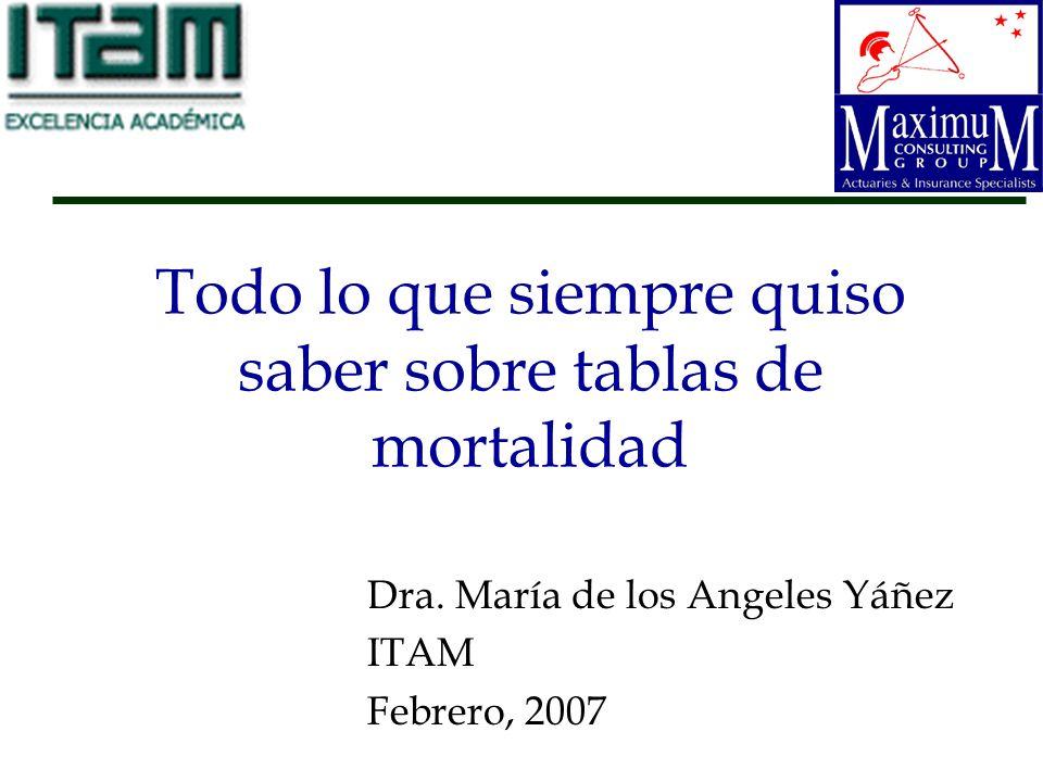 Indice I.Modelos de supervivencia II.Tablas de mortalidad III.Selección de una tabla de mortalidad IV.Proyección de una tabla de mortalidad V.Algunas tablas de mortalidad para Pensiones VI.Impacto de las tablas de mortalidad en el costo y en el nivel de la pensión VII.Conclusiones