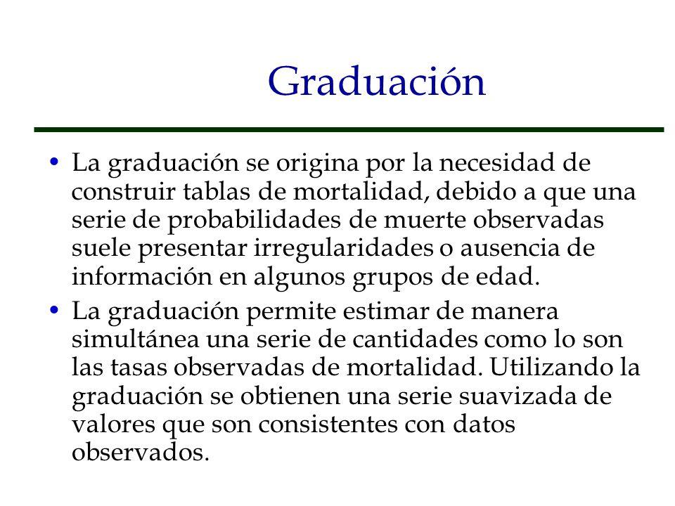 Graduación La graduación se origina por la necesidad de construir tablas de mortalidad, debido a que una serie de probabilidades de muerte observadas