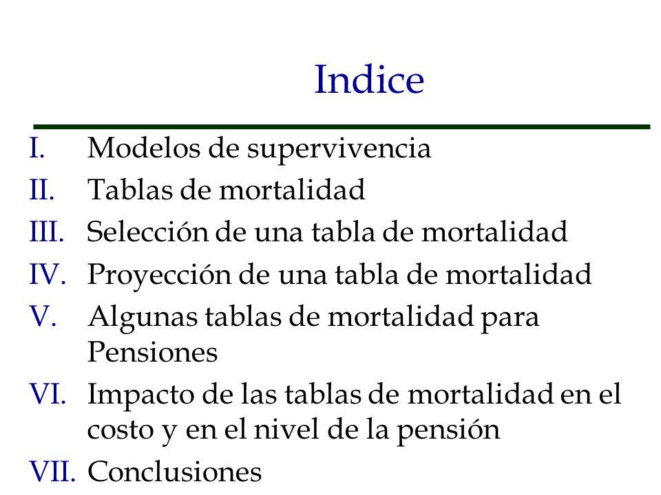 Indice I.Modelos de supervivencia II.Tablas de mortalidad III.Selección de una tabla de mortalidad IV.Proyección de una tabla de mortalidad V.Algunas