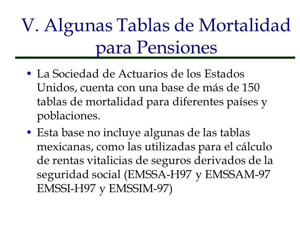 V. Algunas Tablas de Mortalidad para Pensiones La Sociedad de Actuarios de los Estados Unidos, cuenta con una base de más de 150 tablas de mortalidad