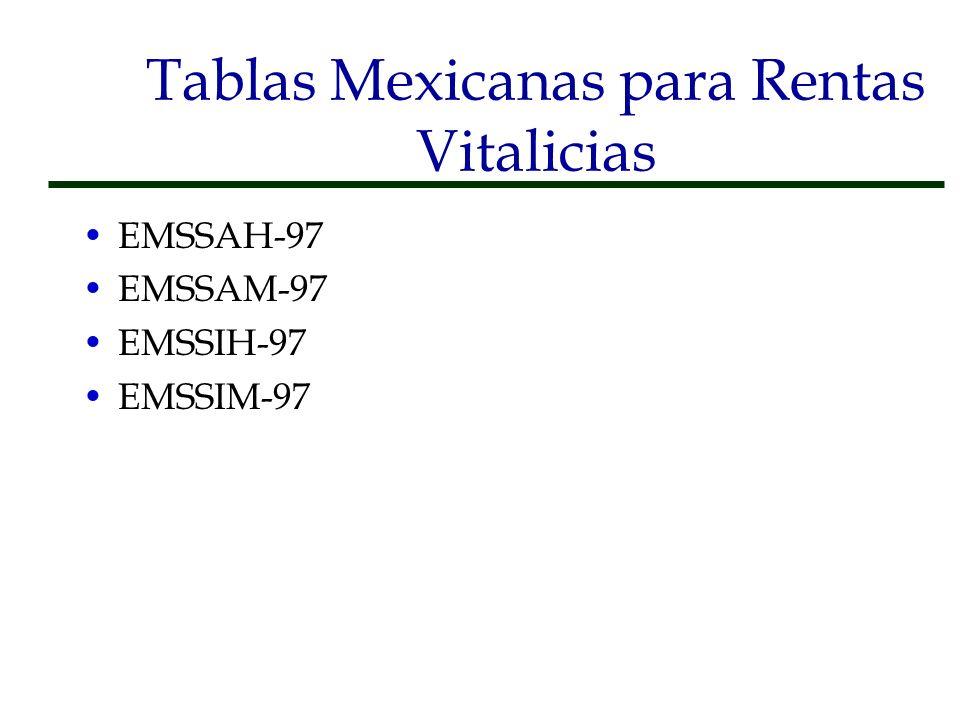 Tablas Mexicanas para Rentas Vitalicias EMSSAH-97 EMSSAM-97 EMSSIH-97 EMSSIM-97