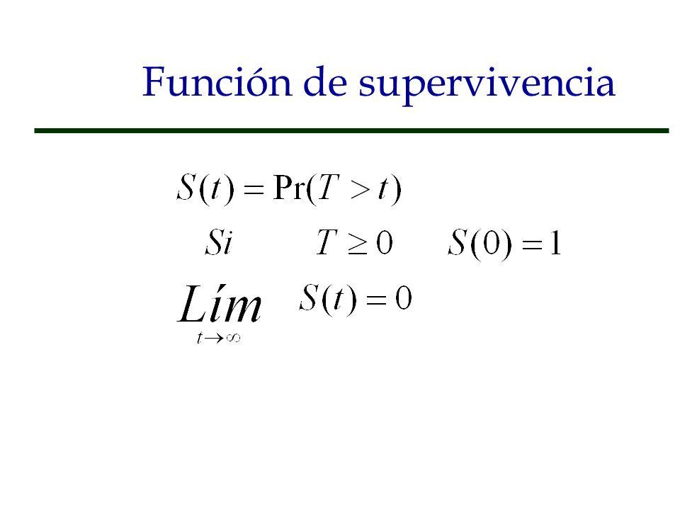 Modelos actuariales de supervivencia Los modelos de supervivencia actuariales deben reconocer la edad cronológica de la entidad, dado que la supervivencia decrece conforme la edad se incrementa.