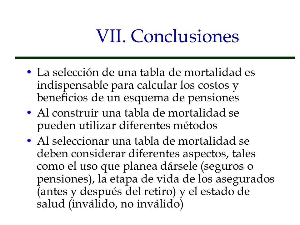 VII. Conclusiones La selección de una tabla de mortalidad es indispensable para calcular los costos y beneficios de un esquema de pensiones Al constru