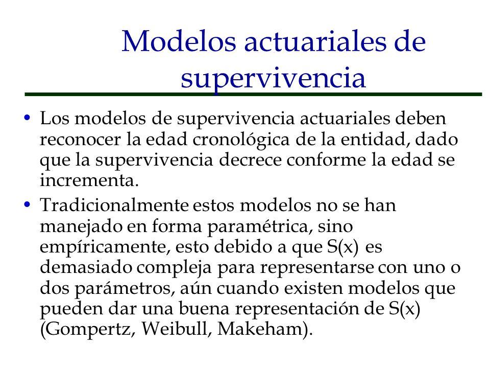 Modelos actuariales de supervivencia Los modelos de supervivencia actuariales deben reconocer la edad cronológica de la entidad, dado que la supervive