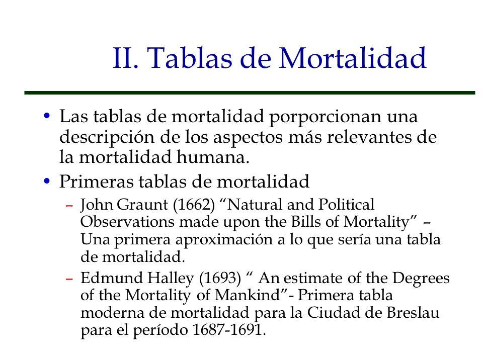 II. Tablas de Mortalidad Las tablas de mortalidad porporcionan una descripción de los aspectos más relevantes de la mortalidad humana. Primeras tablas