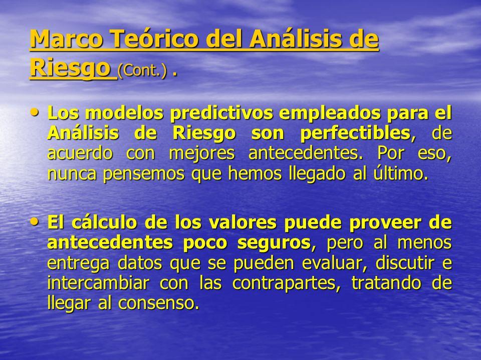 Marco Teórico del Análisis de Riesgo (Cont.). Los modelos predictivos empleados para el Análisis de Riesgo son perfectibles, de acuerdo con mejores an
