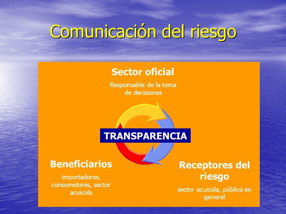 Comunicación del riesgo Sector oficial Responsable de la toma de decisiones Beneficiarios importadores, consumidores, sector acuicola Receptores del r