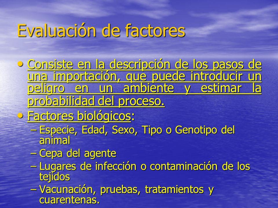 Evaluación de factores Consiste en la descripción de los pasos de una importación, que puede introducir un peligro en un ambiente y estimar la probabi