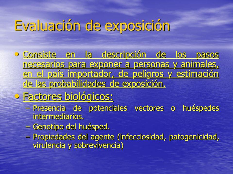 Evaluación de exposición Consiste en la descripción de los pasos necesarios para exponer a personas y animales, en el país importador, de peligros y e