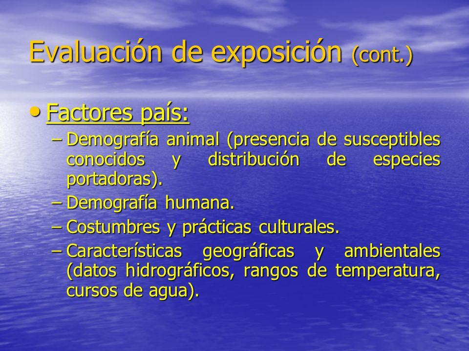 Evaluación de exposición (cont.) Factores país: Factores país: –Demografía animal (presencia de susceptibles conocidos y distribución de especies port