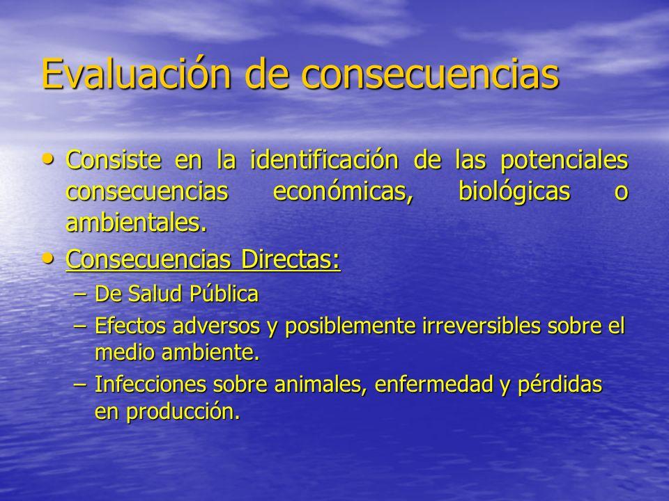 Evaluación de consecuencias Consiste en la identificación de las potenciales consecuencias económicas, biológicas o ambientales. Consiste en la identi