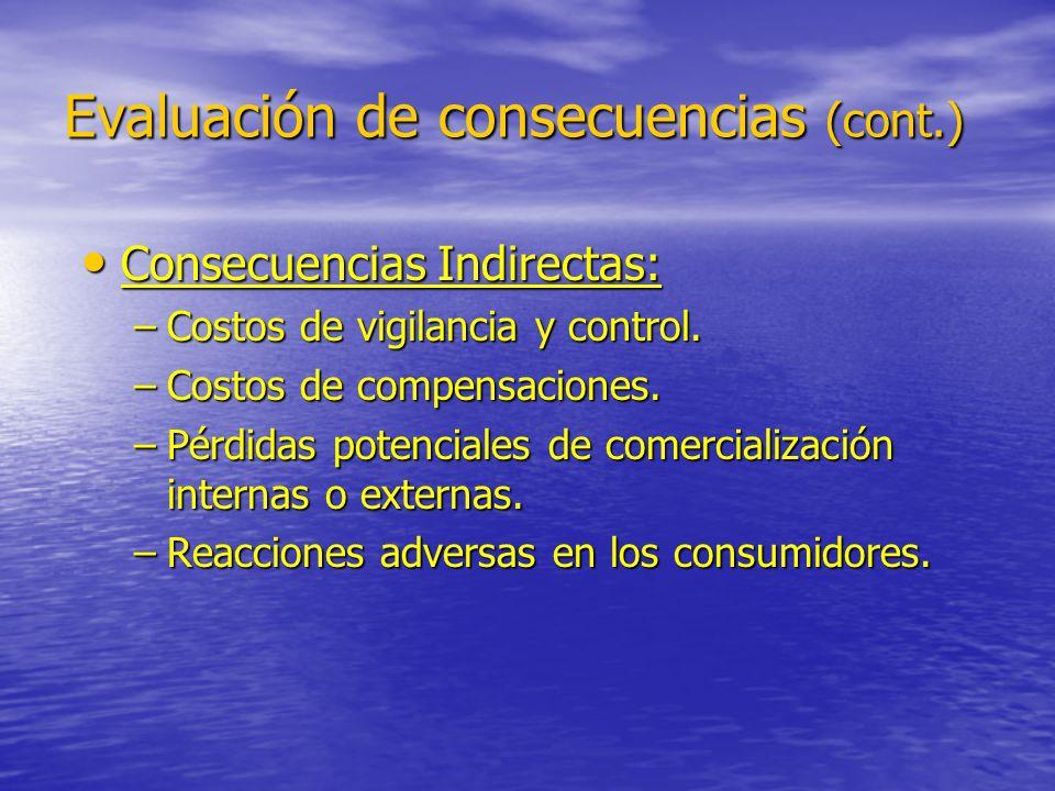 Evaluación de consecuencias (cont.) Consecuencias Indirectas: Consecuencias Indirectas: –Costos de vigilancia y control. –Costos de compensaciones. –P