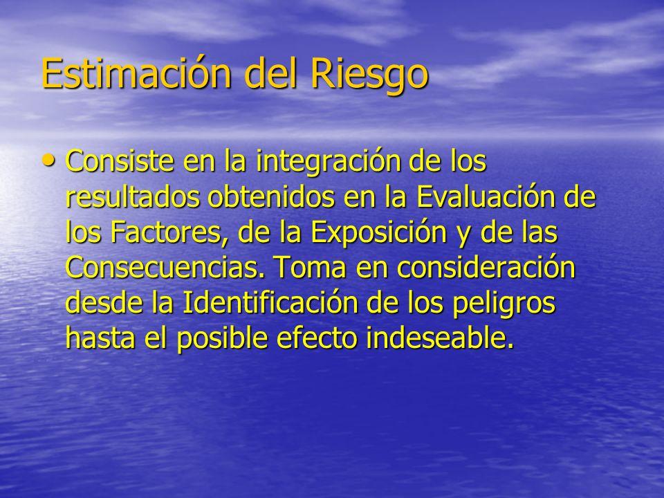 Estimación del Riesgo Consiste en la integración de los resultados obtenidos en la Evaluación de los Factores, de la Exposición y de las Consecuencias