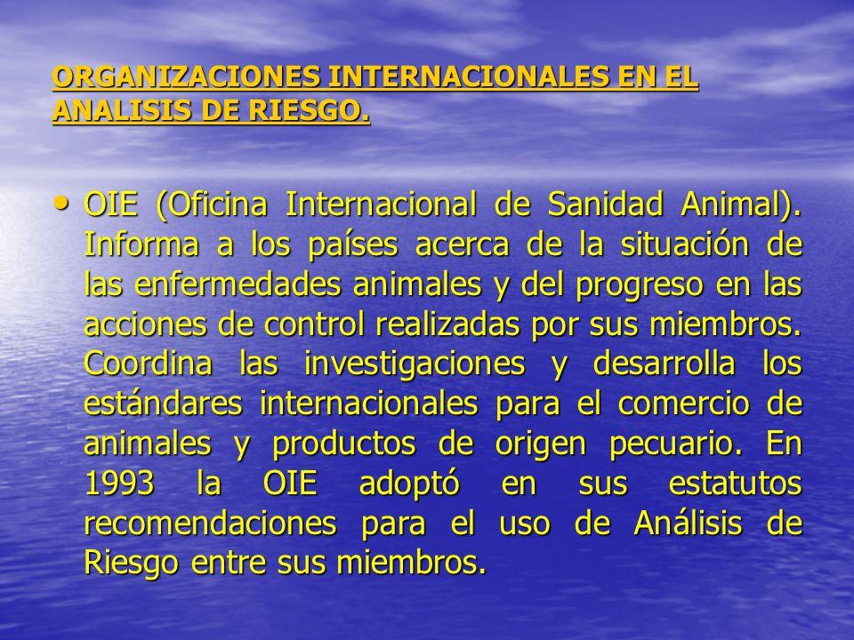 ORGANIZACIONES INTERNACIONALES EN EL ANALISIS DE RIESGO. OIE (Oficina Internacional de Sanidad Animal). Informa a los países acerca de la situación de