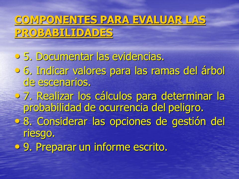 COMPONENTES PARA EVALUAR LAS PROBABILIDADES 5. Documentar las evidencias. 5. Documentar las evidencias. 6. Indicar valores para las ramas del árbol de