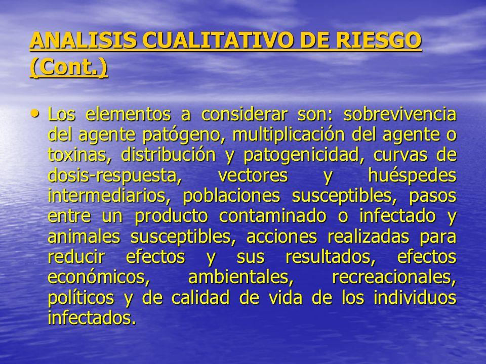 ANALISIS CUALITATIVO DE RIESGO (Cont.) Los elementos a considerar son: sobrevivencia del agente patógeno, multiplicación del agente o toxinas, distrib