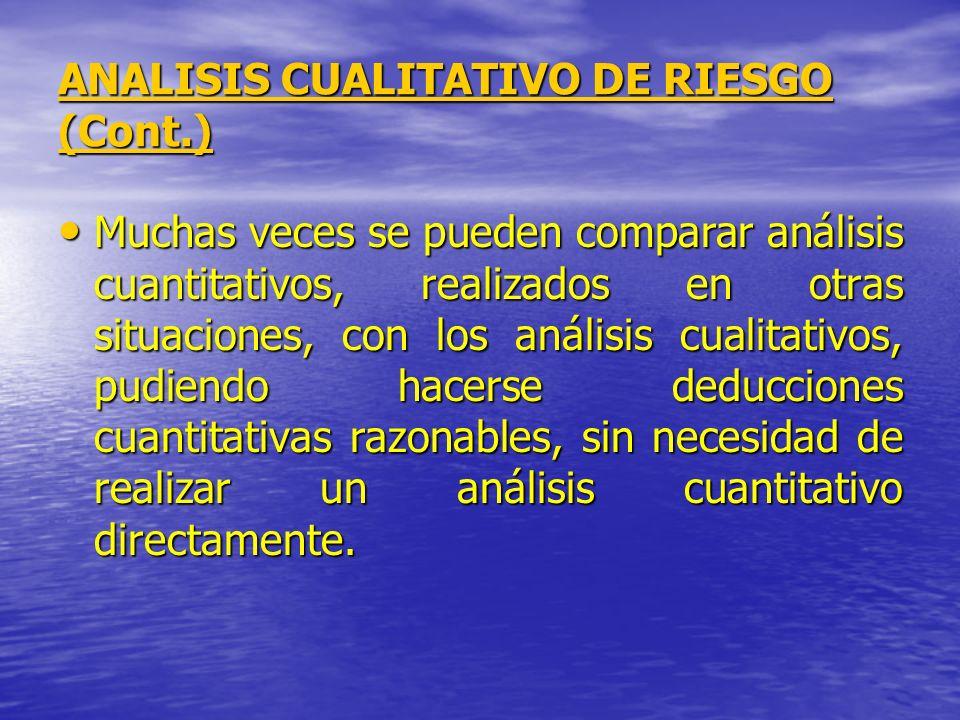 ANALISIS CUALITATIVO DE RIESGO (Cont.) Muchas veces se pueden comparar análisis cuantitativos, realizados en otras situaciones, con los análisis cuali