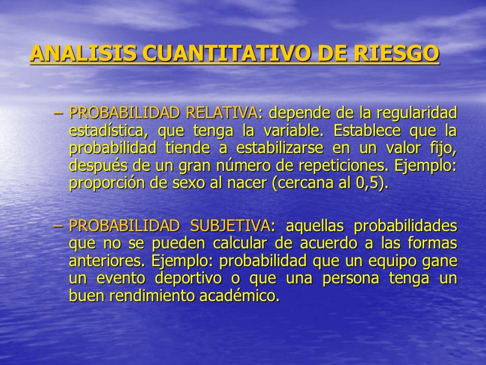ANALISIS CUANTITATIVO DE RIESGO –PROBABILIDAD RELATIVA: depende de la regularidad estadística, que tenga la variable. Establece que la probabilidad ti