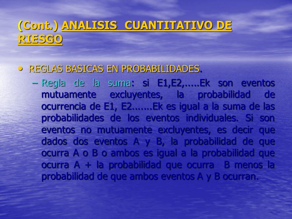 (Cont.) ANALISIS CUANTITATIVO DE RIESGO REGLAS BASICAS EN PROBABILIDADES. REGLAS BASICAS EN PROBABILIDADES. –Regla de la suma: si E1,E2,.....Ek son ev