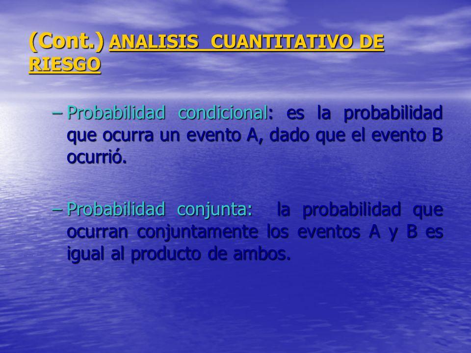 (Cont.) ANALISIS CUANTITATIVO DE RIESGO –Probabilidad condicional: es la probabilidad que ocurra un evento A, dado que el evento B ocurrió. –Probabili