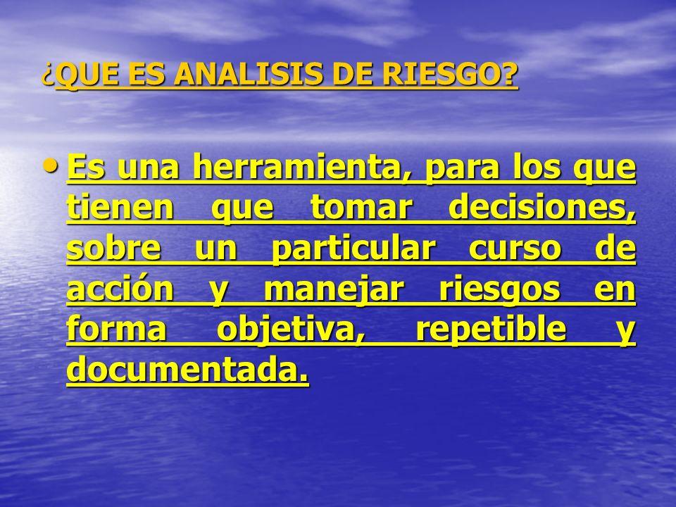ANALISIS CUANTITATIVO DE RIESGO PROBABILIDAD.PROBABILIDAD.