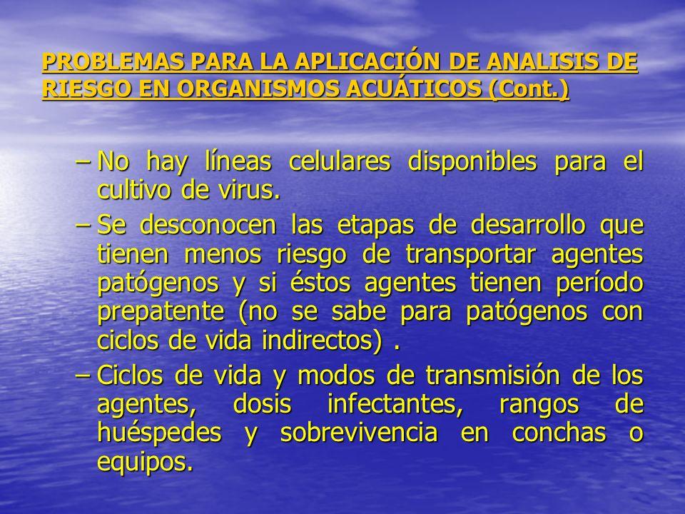 PROBLEMAS PARA LA APLICACIÓN DE ANALISIS DE RIESGO EN ORGANISMOS ACUÁTICOS (Cont.) –No hay líneas celulares disponibles para el cultivo de virus. –Se