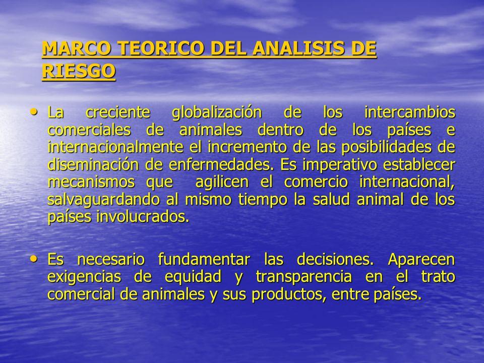 MARCO TEORICO DEL ANALISIS DE RIESGO La creciente globalización de los intercambios comerciales de animales dentro de los países e internacionalmente