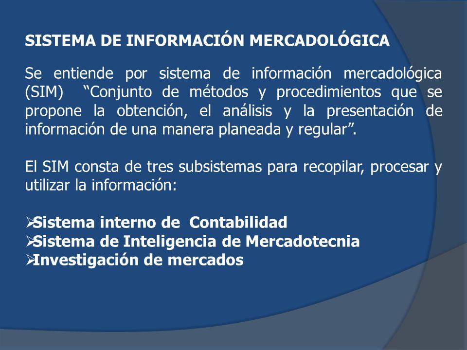 SISTEMA DE INFORMACIÓN MERCADOLÓGICA Se entiende por sistema de información mercadológica (SIM) Conjunto de métodos y procedimientos que se propone la