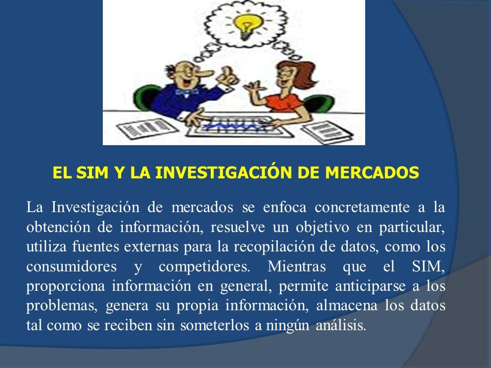 EL SIM Y LA INVESTIGACIÓN DE MERCADOS La Investigación de mercados se enfoca concretamente a la obtención de información, resuelve un objetivo en part