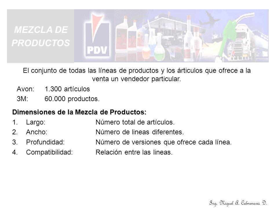 Ing. Miguel A. Colmenares D. MEZCLA DE PRODUCTOS El conjunto de todas las líneas de productos y los árticulos que ofrece a la venta un vendedor partic