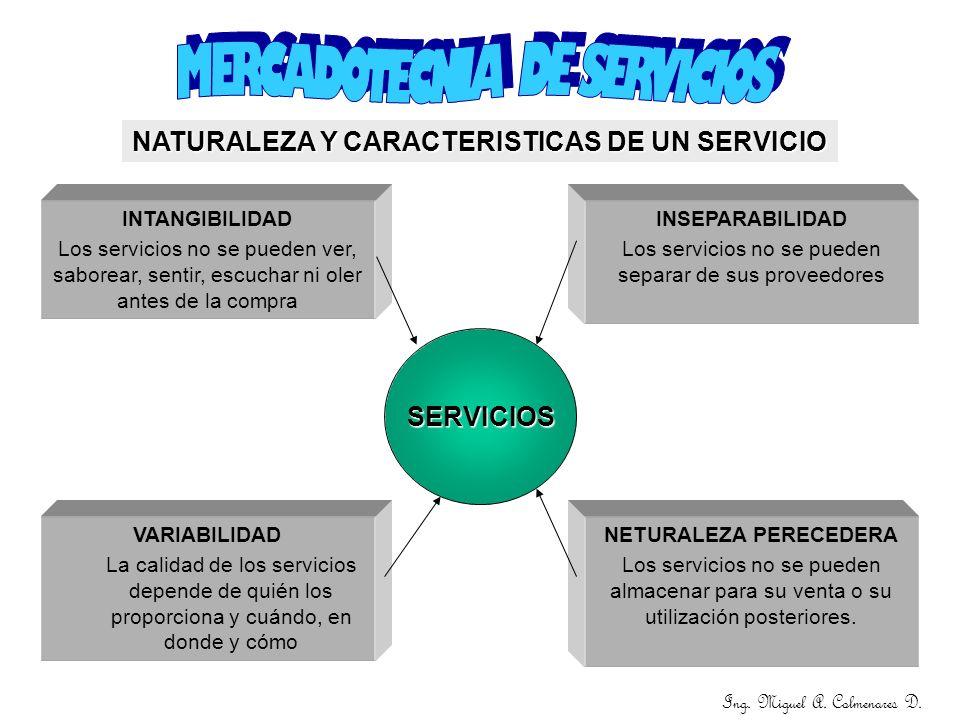 Ing. Miguel A. Colmenares D. SERVICIOS INTANGIBILIDAD Los servicios no se pueden ver, saborear, sentir, escuchar ni oler antes de la compra INSEPARABI