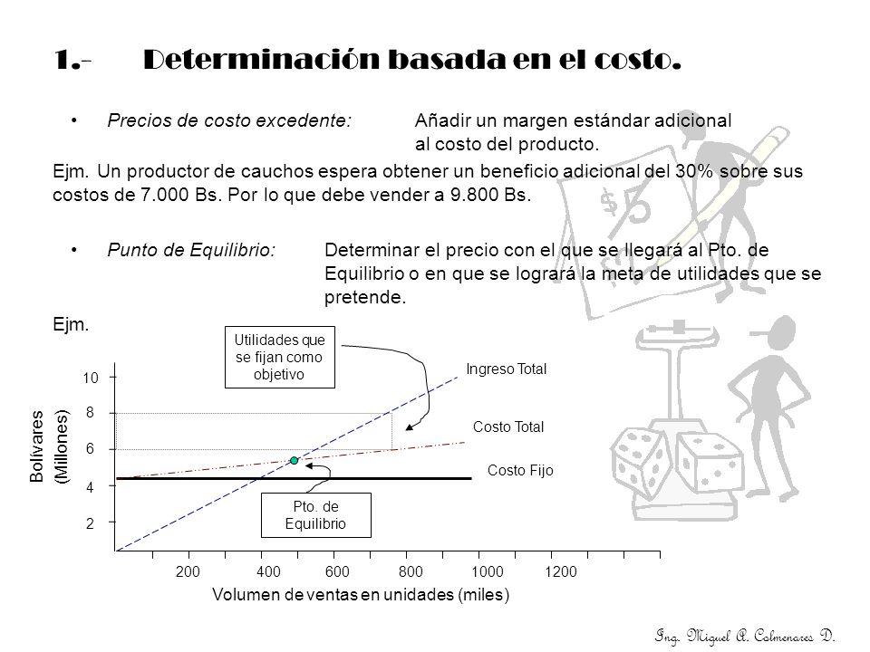 Ing. Miguel A. Colmenares D. 1.-Determinación basada en el costo. Precios de costo excedente:Añadir un margen estándar adicional al costo del producto