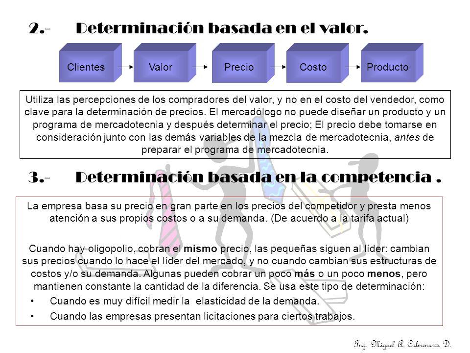 Ing. Miguel A. Colmenares D. ClientesValorPrecioCostoProducto Utiliza las percepciones de los compradores del valor, y no en el costo del vendedor, co