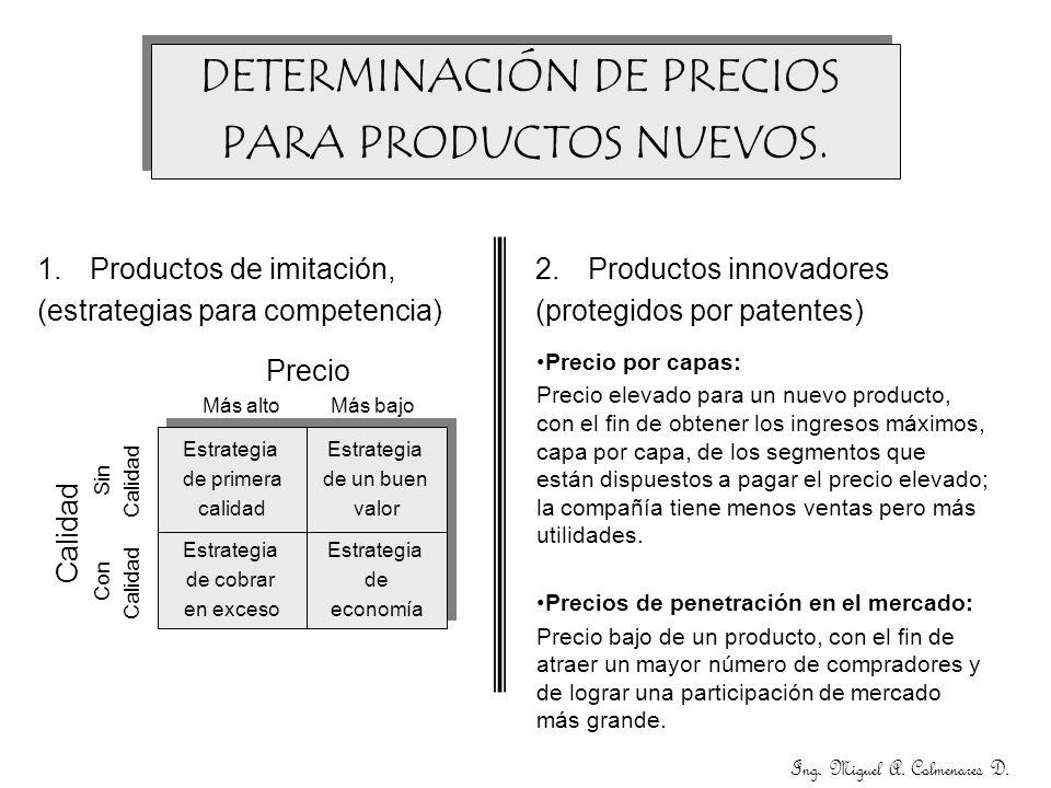 Estrategia de cobrar en exceso Estrategia de cobrar en exceso Estrategia de economía Estrategia de economía Ing. Miguel A. Colmenares D. DETERMINACIÓN