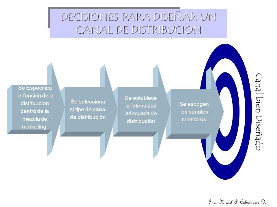 Se escogen los canales miembros Se establece la intensidad adecuada de distribución Se selecciona el tipo de canal de distribución Se Especifica la fu