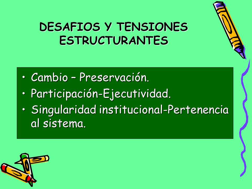 LA CONDUCCION COMO GESTION INSTITUCIONAL INTEGRADA DIMENSIONES PEDAGOGICO-PEDAGOGICO- COMUNITARIA COMUNITARIA LEGAL-ADMINISTRATIVALEGAL-ADMINISTRATIVA