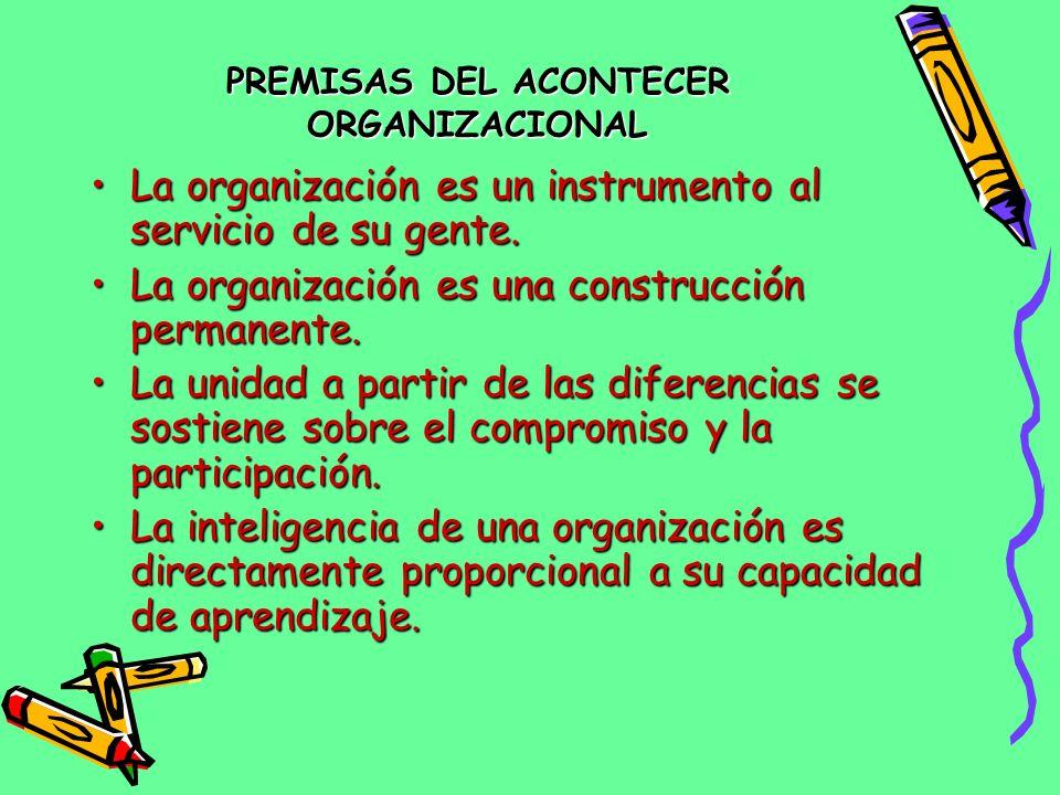 PREMISAS DEL ACONTECER ORGANIZACIONAL La organización es un instrumento al servicio de su gente.La organización es un instrumento al servicio de su gente.